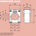 Hobut 20 Series Dimensions